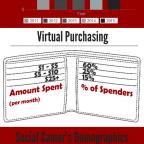 Social Gaming Statistics, Revenues, Purchasing & Demographics